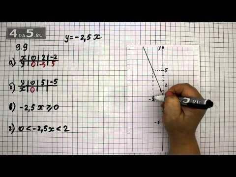 гдз по алгебре 7 класс 8.30