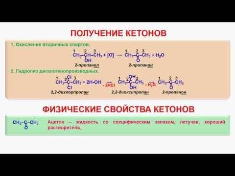 способы получение и применение альдегидов и кетонов них листья помидоров